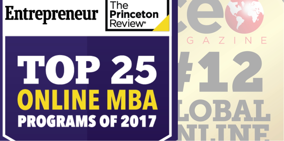 Princeton Review Ranks Jwmi A Top 25 Online Mba Jack Welch Mba